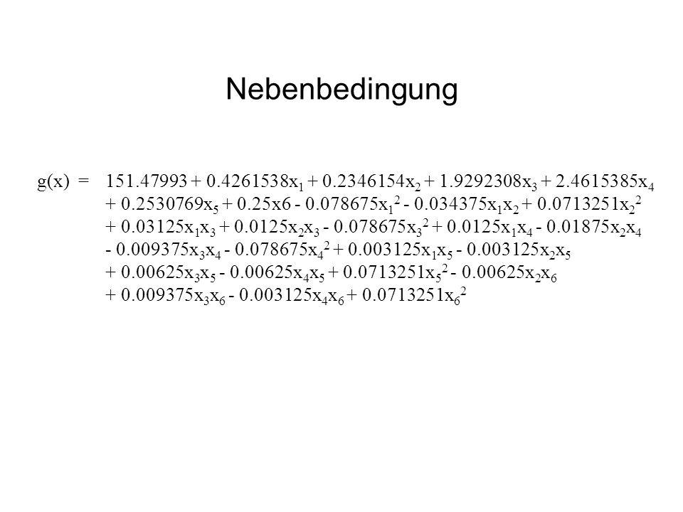 Nebenbedingung g(x) =151.47993 + 0.4261538x 1 + 0.2346154x 2 + 1.9292308x 3 + 2.4615385x 4 + 0.2530769x 5 + 0.25x6 - 0.078675x 1 2 - 0.034375x 1 x 2 +