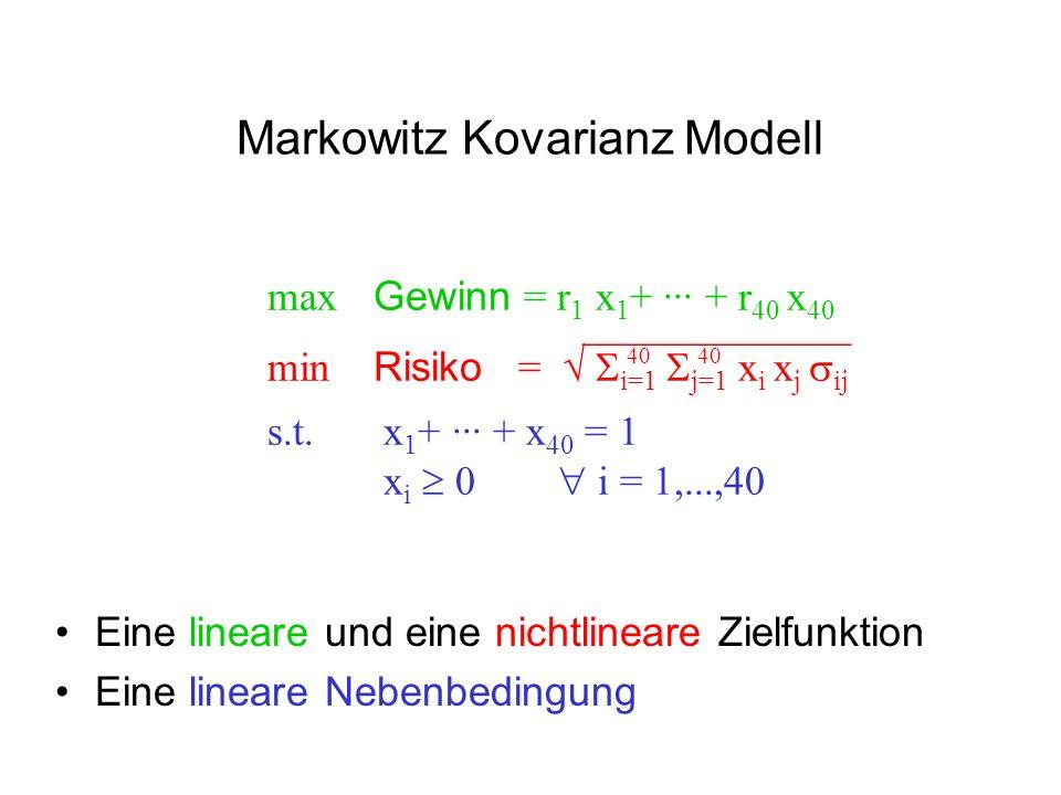 Markowitz Kovarianz Modell Eine lineare und eine nichtlineare Zielfunktion Eine lineare Nebenbedingung max Gewinn = r 1 x 1 + ··· + r 40 x 40 min Risi