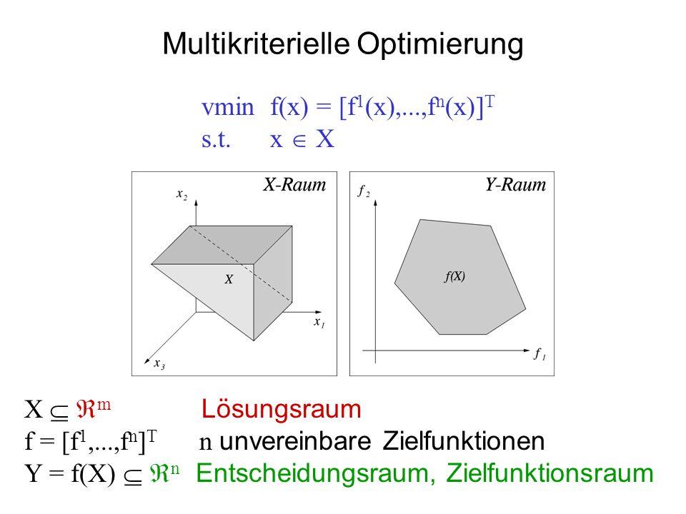 Multikriterielle Optimierung vminf(x) = [f 1 (x),...,f n (x)] T s.t.x X X m Lösungsraum f = [f 1,...,f n ] T n unvereinbare Zielfunktionen Y = f(X) n
