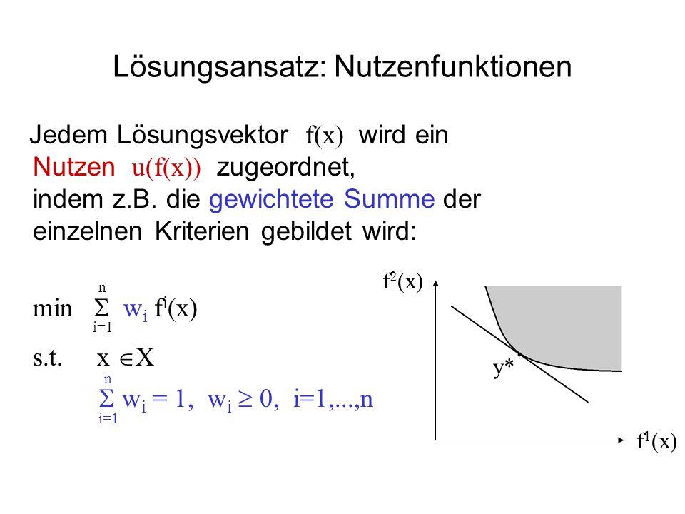 Lösungsansatz: Nutzenfunktionen Jedem Lösungsvektor f(x) wird ein Nutzen u(f(x)) zugeordnet, indem z.B. die gewichtete Summe der einzelnen Kriterien g