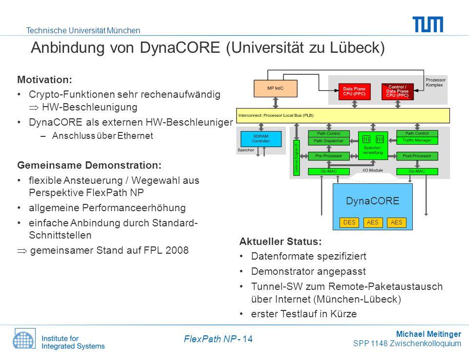 Technische Universität München Michael Meitinger SPP 1148 Zwischenkolloquium FlexPath NP - 14 Anbindung von DynaCORE (Universität zu Lübeck) Motivatio