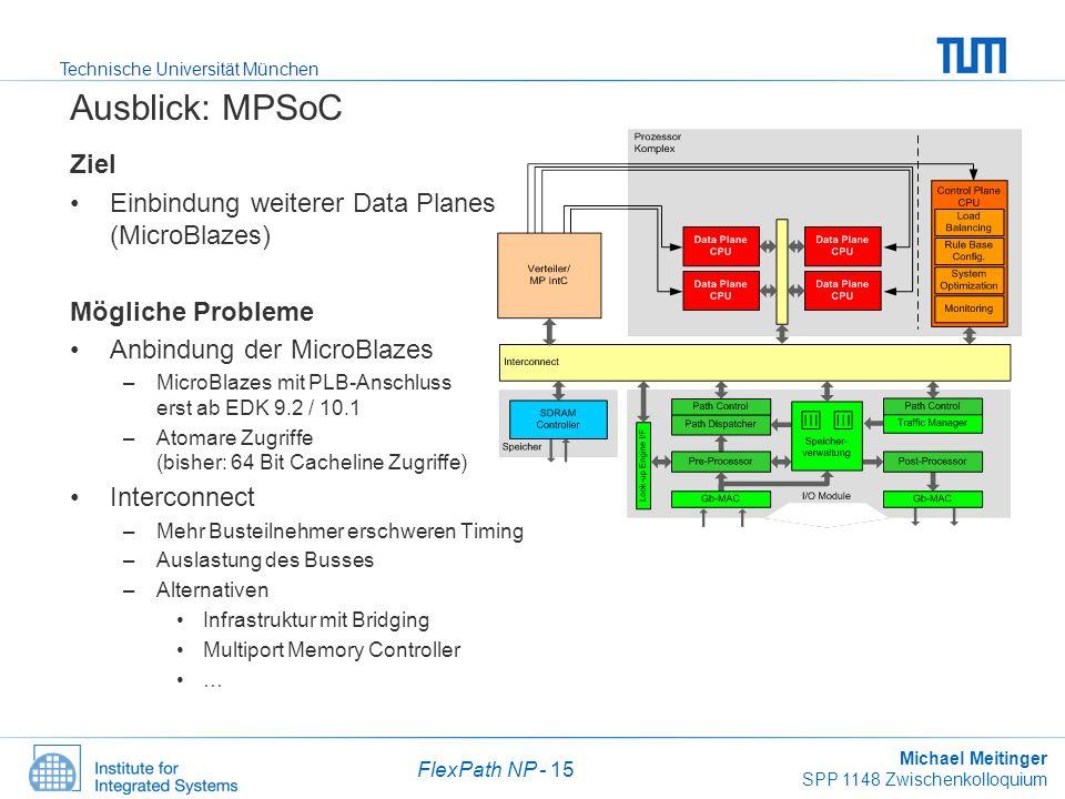 Technische Universität München Michael Meitinger SPP 1148 Zwischenkolloquium FlexPath NP - 15 Ausblick: MPSoC Ziel Einbindung weiterer Data Planes (Mi