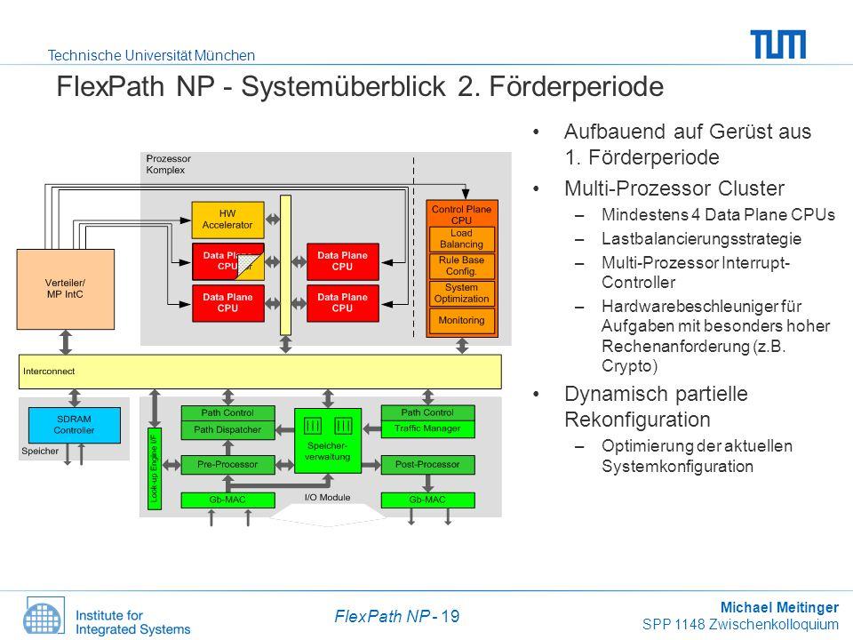 Technische Universität München Michael Meitinger SPP 1148 Zwischenkolloquium FlexPath NP - 19 FlexPath NP - Systemüberblick 2. Förderperiode Aufbauend