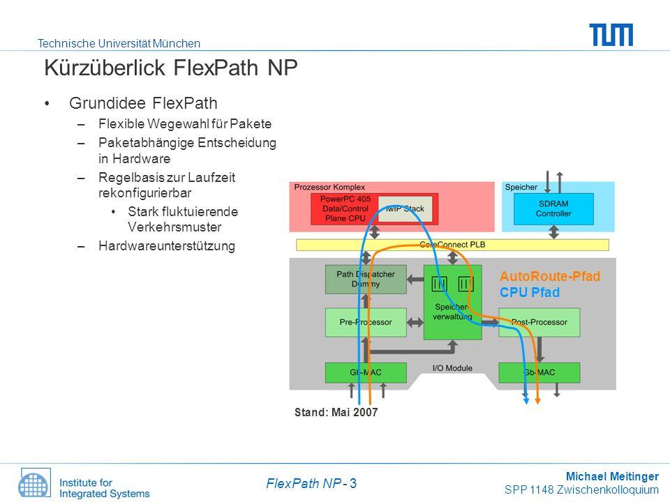 Technische Universität München Michael Meitinger SPP 1148 Zwischenkolloquium FlexPath NP - 14 Anbindung von DynaCORE (Universität zu Lübeck) Motivation: Crypto-Funktionen sehr rechenaufwändig HW-Beschleunigung DynaCORE als externen HW-Beschleuniger –Anschluss über Ethernet Gemeinsame Demonstration: flexible Ansteuerung / Wegewahl aus Perspektive FlexPath NP allgemeine Performanceerhöhung einfache Anbindung durch Standard- Schnittstellen gemeinsamer Stand auf FPL 2008 DynaCORE DESAES Aktueller Status: Datenformate spezifiziert Demonstrator angepasst Tunnel-SW zum Remote-Paketaustausch über Internet (München-Lübeck) erster Testlauf in Kürze