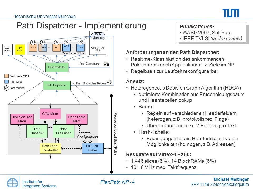Technische Universität München Michael Meitinger SPP 1148 Zwischenkolloquium FlexPath NP - 4 Path Dispatcher - Implementierung Anforderungen an den Pa