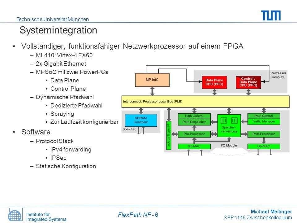 Technische Universität München Michael Meitinger SPP 1148 Zwischenkolloquium FlexPath NP - 6 Systemintegration Vollständiger, funktionsfähiger Netzwer
