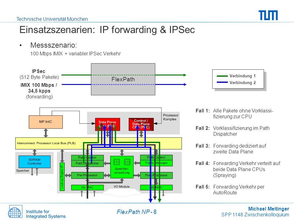 Technische Universität München Michael Meitinger SPP 1148 Zwischenkolloquium FlexPath NP - 9 Einsatzszenarien: Fall 1 >1 ms IPSec Data Plane Path Dispatcher hohe Grundlast durch SPD-Check geringe IPSec-Paketrate steigert CPU-Last deutlich Paketverluste bei Forwarding trotz ausreichender CPU Lastreserve