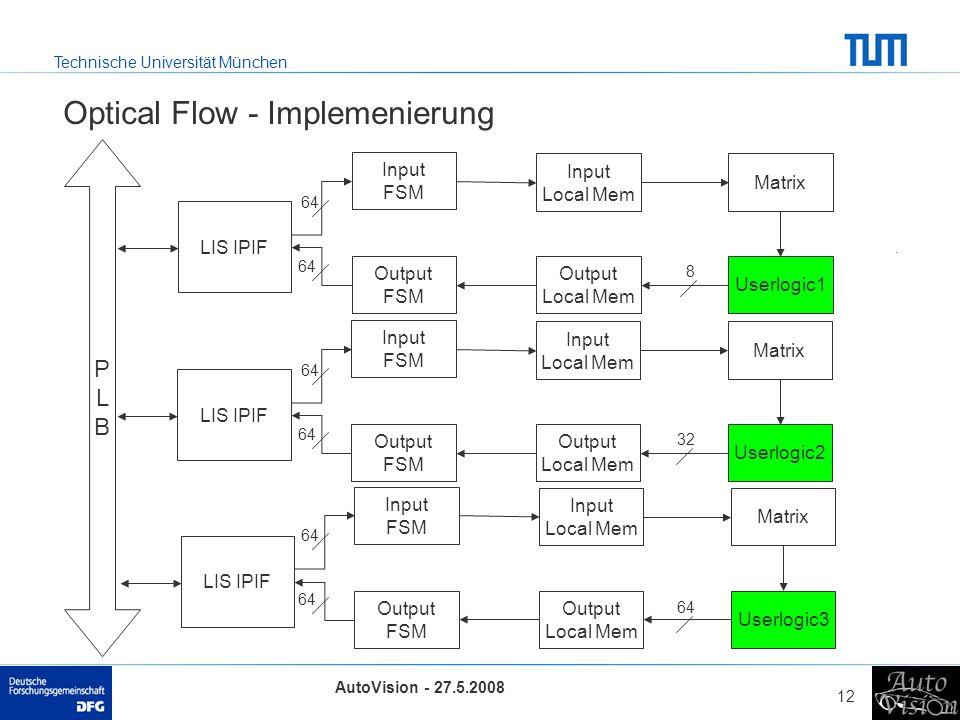 Technische Universität München AutoVision - 27.5.2008 12 Optical Flow - Implemenierung PLBPLB Input FSM LIS IPIF Input Local Mem Matrix Userlogic1 Output Local Mem Output FSM Input FSM LIS IPIF Input Local Mem Matrix Userlogic2 Output Local Mem Output FSM Input FSM LIS IPIF Input Local Mem Matrix Userlogic3 Output Local Mem Output FSM 64 8 32 64