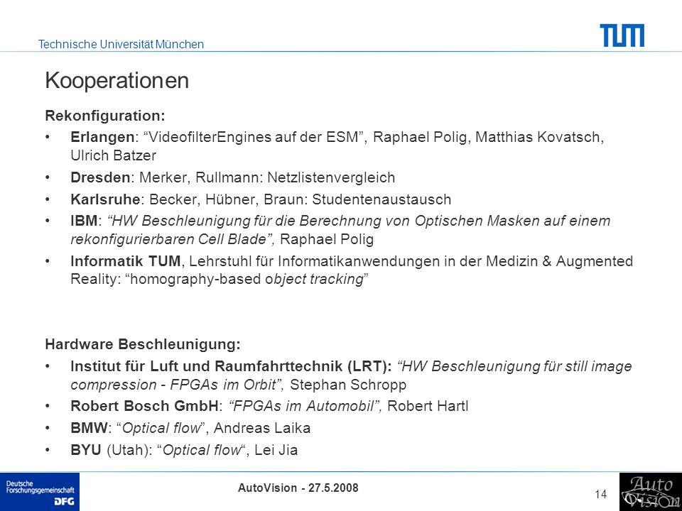 Technische Universität München AutoVision - 27.5.2008 14 Kooperationen Rekonfiguration: Erlangen: VideofilterEngines auf der ESM, Raphael Polig, Matth