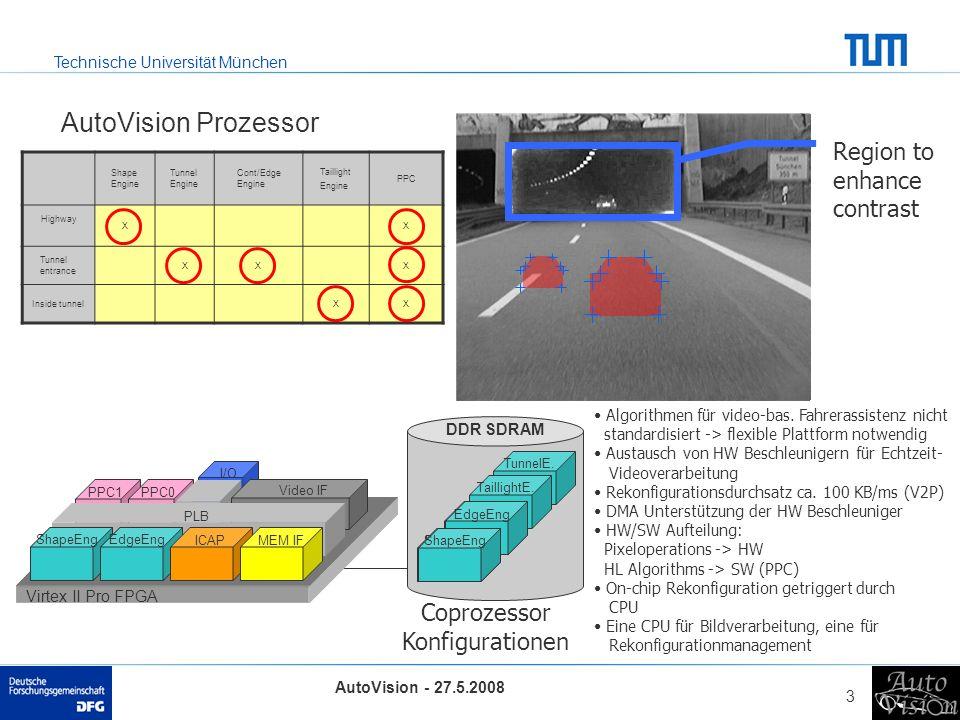Technische Universität München AutoVision - 27.5.2008 3 AutoVision Prozessor Shape Engine Tunnel Engine Cont/Edge Engine Taillight Engine PPC Highway