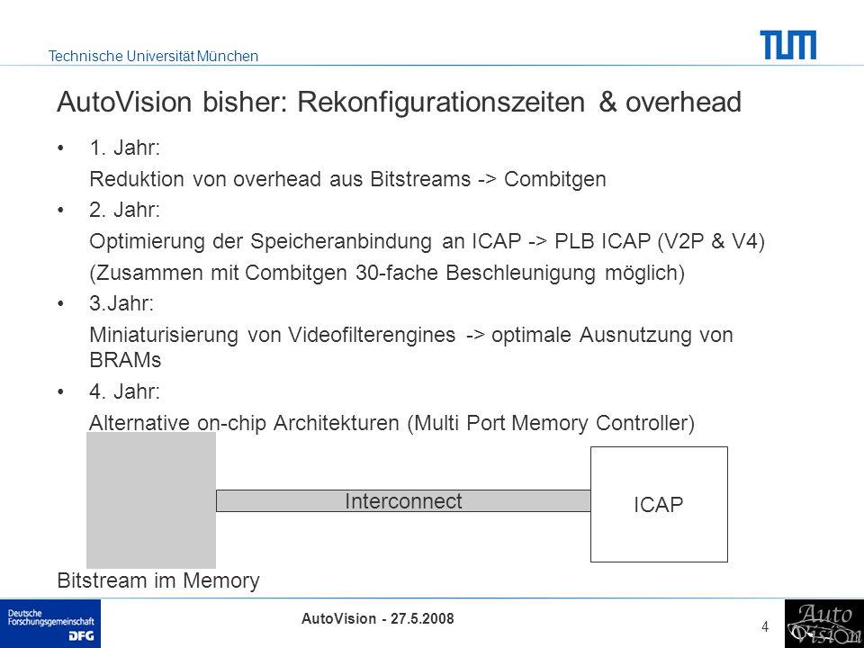 Technische Universität München AutoVision - 27.5.2008 4 Interconnect AutoVision bisher: Rekonfigurationszeiten & overhead 1. Jahr: Reduktion von overh
