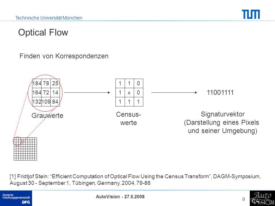 Technische Universität München AutoVision - 27.5.2008 9 Optical Flow [1] Fridtjof Stein: Efficient Computation of Optical Flow Using the Census Transf