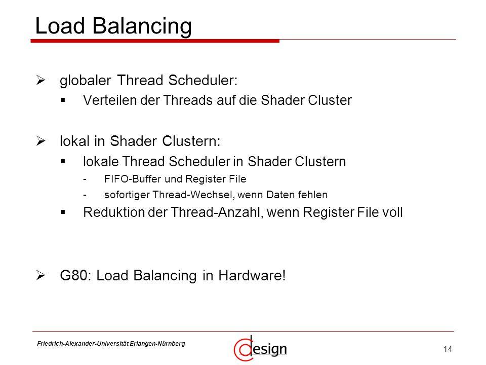 14 Friedrich-Alexander-Universität Erlangen-Nürnberg Frank Hannig Load Balancing globaler Thread Scheduler: Verteilen der Threads auf die Shader Clust