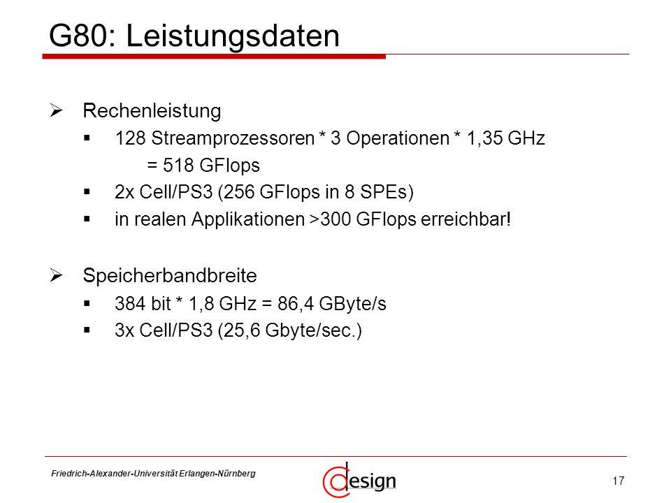 17 Friedrich-Alexander-Universität Erlangen-Nürnberg Frank Hannig G80: Leistungsdaten Rechenleistung 128 Streamprozessoren * 3 Operationen * 1,35 GHz