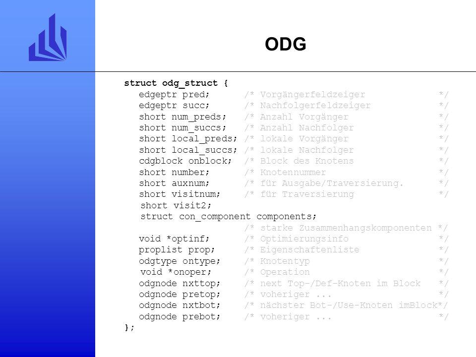 CDG->cdg_bbedge typedef struct cdg_bbedge { cdgblock bbnum; /* Grundblock-Nummer*/ intbbcolour; /* Kantenfarbe*/ void *bboptinfo; /* Optimierungsinfo.