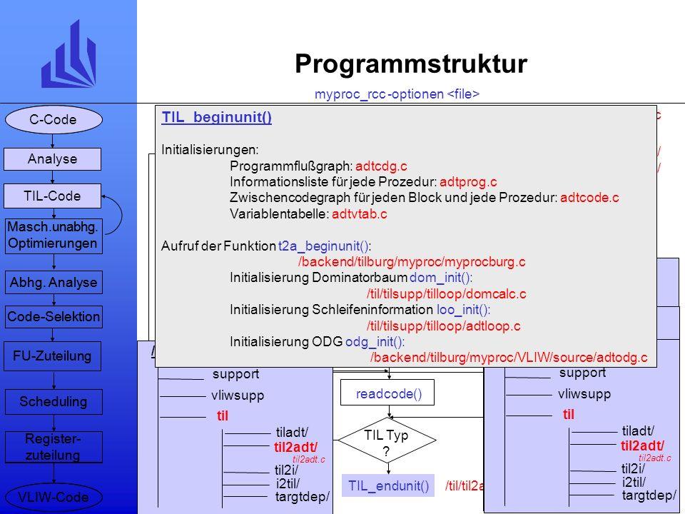 ODG struct odg_struct { edgeptr pred;/* Vorgängerfeldzeiger*/ edgeptr succ;/* Nachfolgerfeldzeiger*/ short num_preds;/* Anzahl Vorgänger*/ short num_s