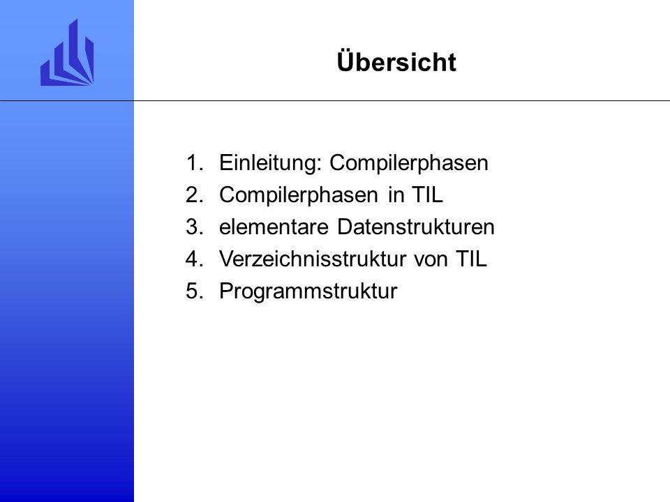 Übersicht 1.Einleitung: Compilerphasen 2.Compilerphasen in TIL 3.elementare Datenstrukturen 4.Verzeichnisstruktur von TIL 5.Programmstruktur