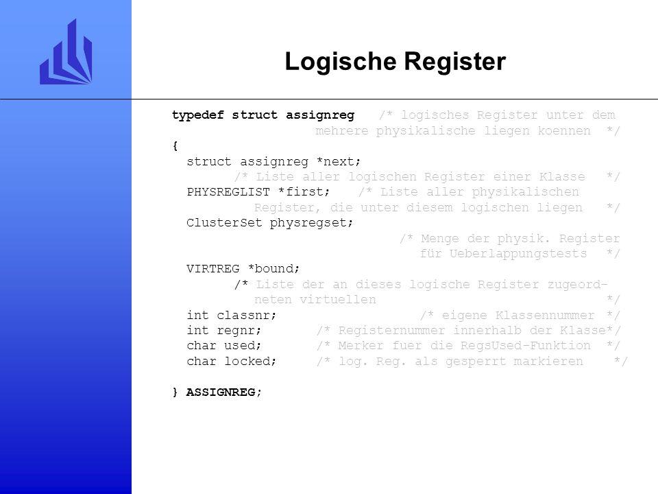 Programmstruktur FU-Zuteilung Scheduling Register- zuteilung VLIW-Code C-Code Analyse TIL-Code Masch.unabhg. Optimierungen Abhg. Analyse Code-Selektio