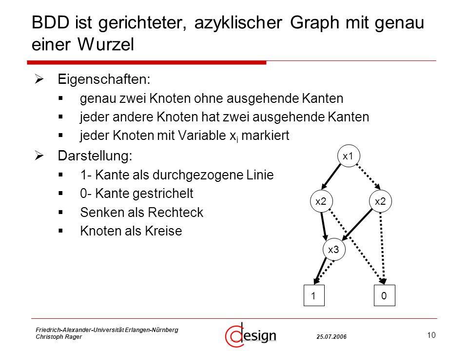 10 Friedrich-Alexander-Universität Erlangen-Nürnberg Christoph Rager25.07.2006 BDD ist gerichteter, azyklischer Graph mit genau einer Wurzel Eigenschaften: genau zwei Knoten ohne ausgehende Kanten jeder andere Knoten hat zwei ausgehende Kanten jeder Knoten mit Variable x i markiert Darstellung: 1- Kante als durchgezogene Linie 0- Kante gestrichelt Senken als Rechteck Knoten als Kreise x2 x1 x2 x3 10