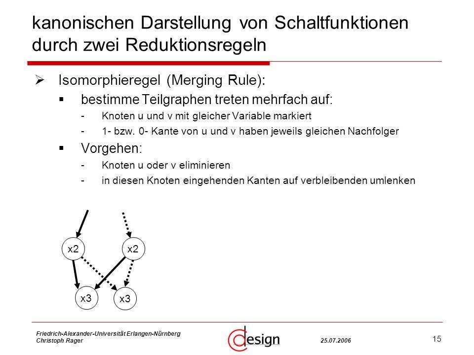 15 Friedrich-Alexander-Universität Erlangen-Nürnberg Christoph Rager25.07.2006 kanonischen Darstellung von Schaltfunktionen durch zwei Reduktionsregeln Isomorphieregel (Merging Rule): bestimme Teilgraphen treten mehrfach auf: -Knoten u und v mit gleicher Variable markiert -1- bzw.