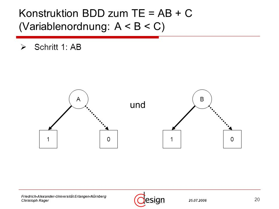 20 Friedrich-Alexander-Universität Erlangen-Nürnberg Christoph Rager25.07.2006 Konstruktion BDD zum TE = AB + C (Variablenordnung: A < B < C) Schritt 1: AB A 10 B 10 und
