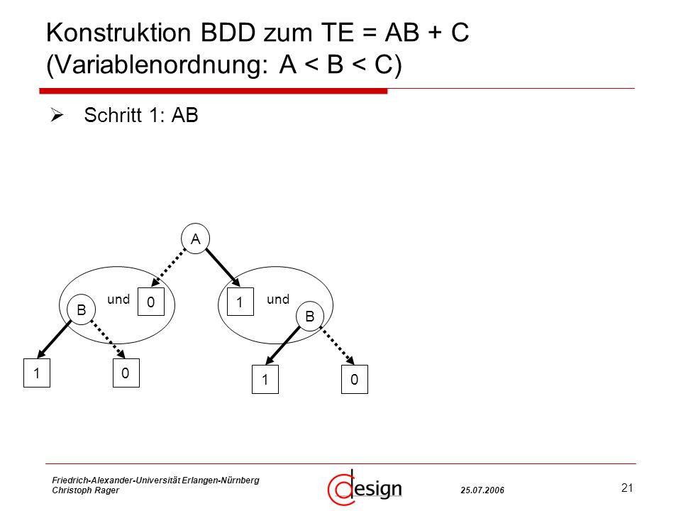 21 Friedrich-Alexander-Universität Erlangen-Nürnberg Christoph Rager25.07.2006 Konstruktion BDD zum TE = AB + C (Variablenordnung: A < B < C) Schritt 1: AB A 01 B 10 B 10 und