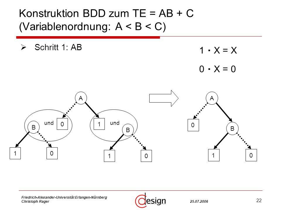 22 Friedrich-Alexander-Universität Erlangen-Nürnberg Christoph Rager25.07.2006 Konstruktion BDD zum TE = AB + C (Variablenordnung: A < B < C) Schritt 1: AB A 01 B 10 B 10 und A 0 B 10 1.