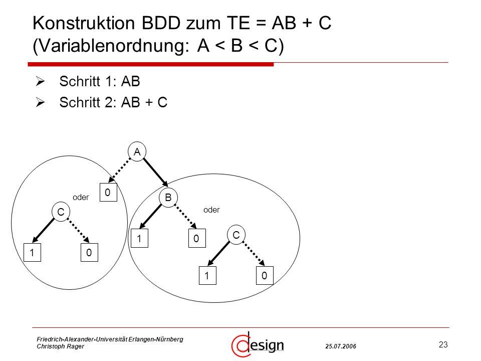 23 Friedrich-Alexander-Universität Erlangen-Nürnberg Christoph Rager25.07.2006 Konstruktion BDD zum TE = AB + C (Variablenordnung: A < B < C) Schritt 1: AB Schritt 2: AB + C A 0 B 10 C 10 C 10 oder
