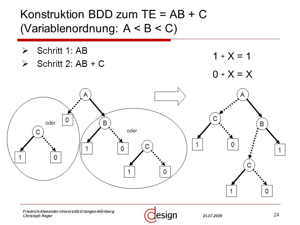 24 Friedrich-Alexander-Universität Erlangen-Nürnberg Christoph Rager25.07.2006 Konstruktion BDD zum TE = AB + C (Variablenordnung: A < B < C) Schritt 1: AB Schritt 2: AB + C A 0 B 10 C 10 C 10 oder A B 1 C 10 C 10 1 + X = 1 0 + X = X