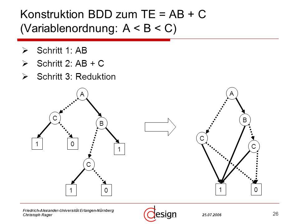 26 Friedrich-Alexander-Universität Erlangen-Nürnberg Christoph Rager25.07.2006 Konstruktion BDD zum TE = AB + C (Variablenordnung: A < B < C) Schritt 1: AB Schritt 2: AB + C Schritt 3: Reduktion A B C C 10 A B 1 C 10 C 10