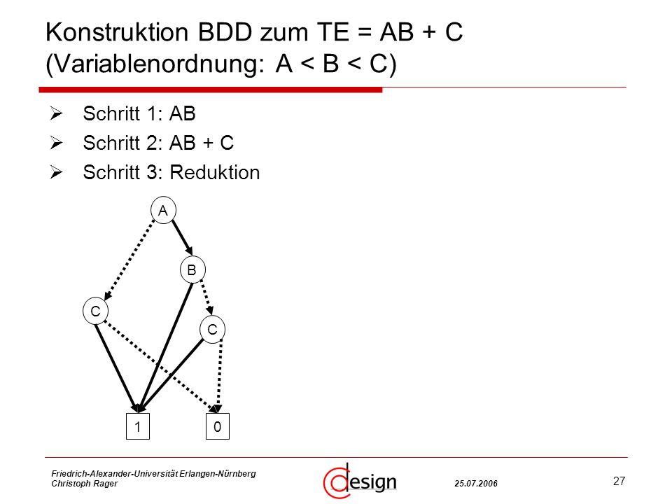 27 Friedrich-Alexander-Universität Erlangen-Nürnberg Christoph Rager25.07.2006 Konstruktion BDD zum TE = AB + C (Variablenordnung: A < B < C) Schritt 1: AB Schritt 2: AB + C Schritt 3: Reduktion A B C C 10
