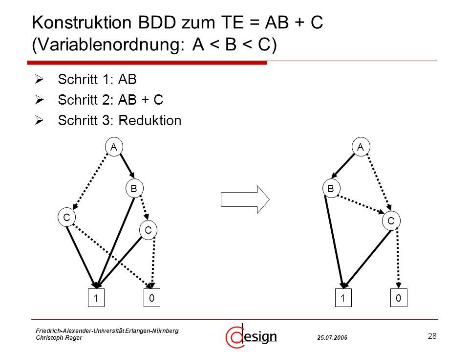 28 Friedrich-Alexander-Universität Erlangen-Nürnberg Christoph Rager25.07.2006 Konstruktion BDD zum TE = AB + C (Variablenordnung: A < B < C) Schritt 1: AB Schritt 2: AB + C Schritt 3: Reduktion A B C 10 A B C C 10