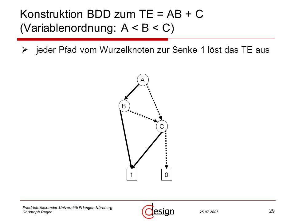 29 Friedrich-Alexander-Universität Erlangen-Nürnberg Christoph Rager25.07.2006 Konstruktion BDD zum TE = AB + C (Variablenordnung: A < B < C) jeder Pfad vom Wurzelknoten zur Senke 1 löst das TE aus A B C 10