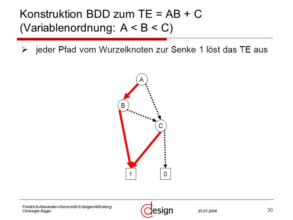 30 Friedrich-Alexander-Universität Erlangen-Nürnberg Christoph Rager25.07.2006 Konstruktion BDD zum TE = AB + C (Variablenordnung: A < B < C) jeder Pfad vom Wurzelknoten zur Senke 1 löst das TE aus A B C 10