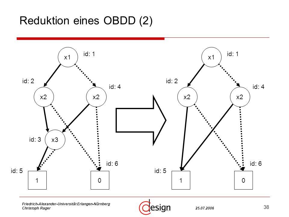 38 Friedrich-Alexander-Universität Erlangen-Nürnberg Christoph Rager25.07.2006 Reduktion eines OBDD (2) x2 x1 x2 x3 10 id: 1 id: 4 id: 2 id: 3 id: 5 id: 6 x2 x1 x2 10 id: 1 id: 4 id: 2 id: 5 id: 6