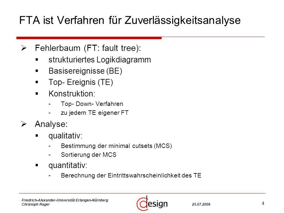 4 Friedrich-Alexander-Universität Erlangen-Nürnberg Christoph Rager25.07.2006 FTA ist Verfahren für Zuverlässigkeitsanalyse Fehlerbaum (FT: fault tree): strukturiertes Logikdiagramm Basisereignisse (BE) Top- Ereignis (TE) Konstruktion: -Top- Down- Verfahren -zu jedem TE eigener FT Analyse: qualitativ: -Bestimmung der minimal cutsets (MCS) -Sortierung der MCS quantitativ: -Berechnung der Eintrittswahrscheinlichkeit des TE