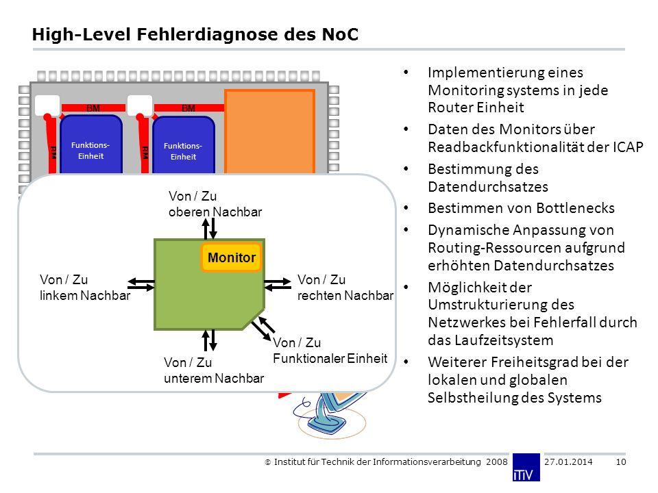 Institut für Technik der Informationsverarbeitung 2008 27.01.2014 10 Implementierung eines Monitoring systems in jede Router Einheit Daten des Monitor