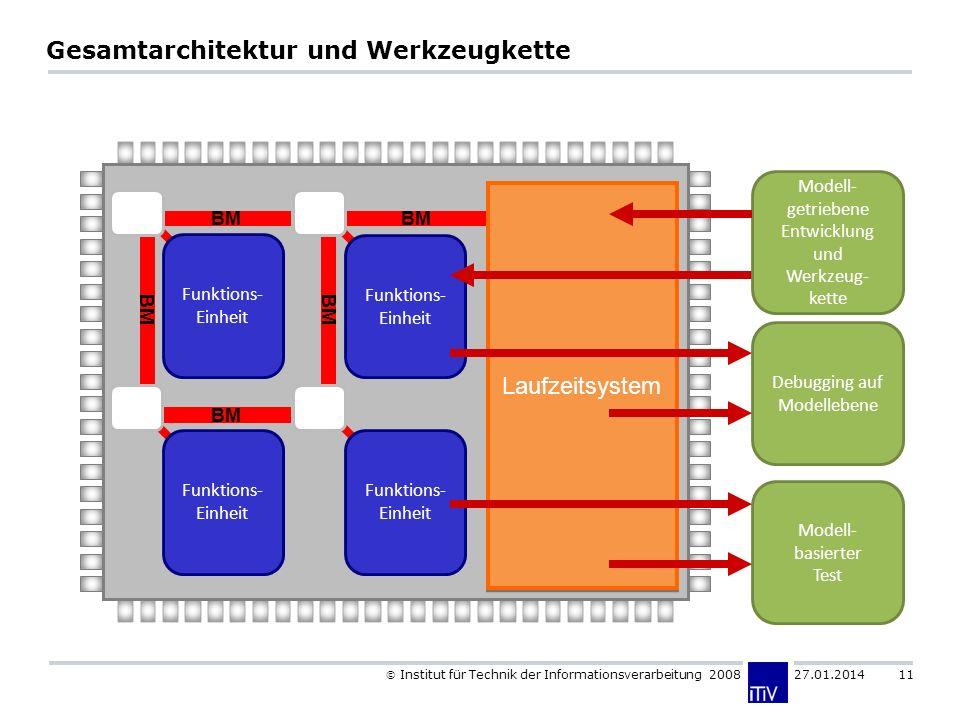 Institut für Technik der Informationsverarbeitung 2008 27.01.2014 11 Gesamtarchitektur und Werkzeugkette BM Laufzeitsystem Funktions- Einheit Funktion
