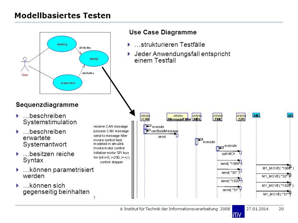 Institut für Technik der Informationsverarbeitung 2008 27.01.2014 20 Modellbasiertes Testen …strukturieren Testfälle Jeder Anwendungsfall entspricht e