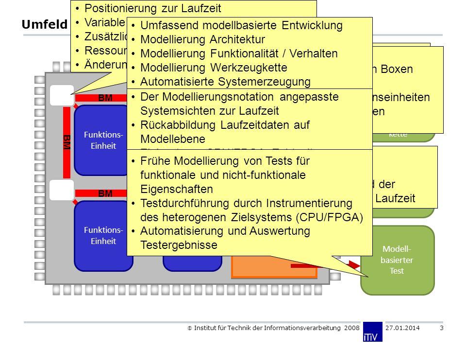 Institut für Technik der Informationsverarbeitung 2008 27.01.2014 3 Umfeld BM Laufzeitsystem Funktions- Einheit Funktions- Einheit Funktions- Einheit