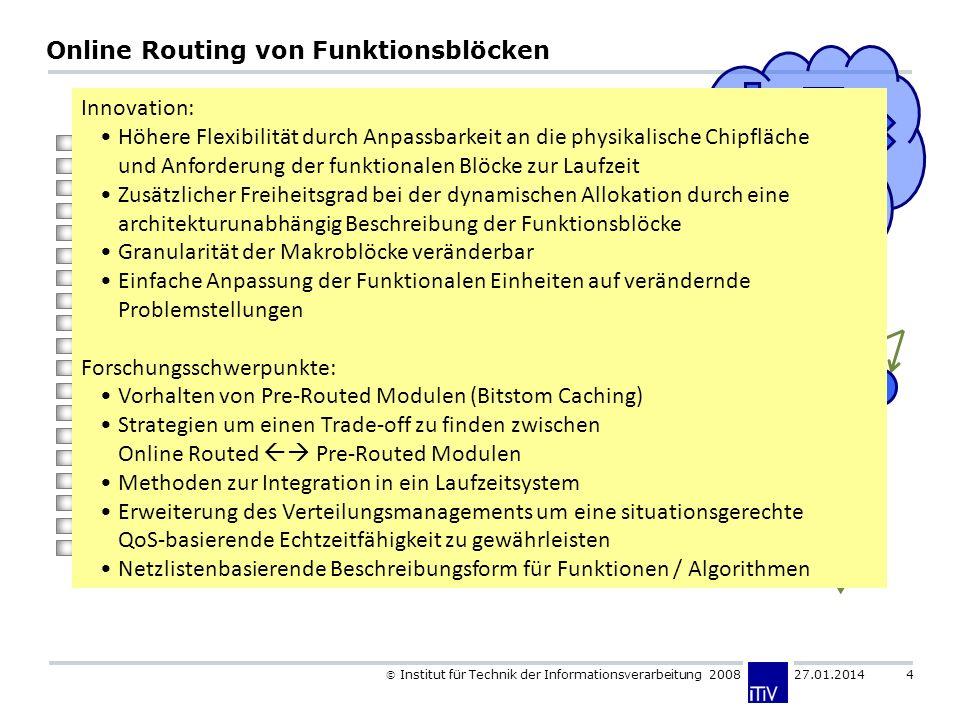 Institut für Technik der Informationsverarbeitung 2008 27.01.2014 4 Online Routing von Funktionsblöcken BM Laufzeitsystem & Bitstream- packer Laufzeit