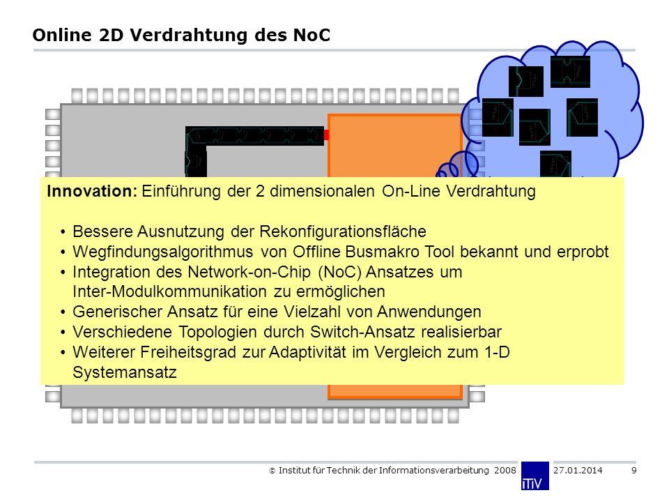 Institut für Technik der Informationsverarbeitung 2008 27.01.2014 9 Online 2D Verdrahtung des NoC Laufzeitsystem Funktions- Einheit SB Innovation: Ein