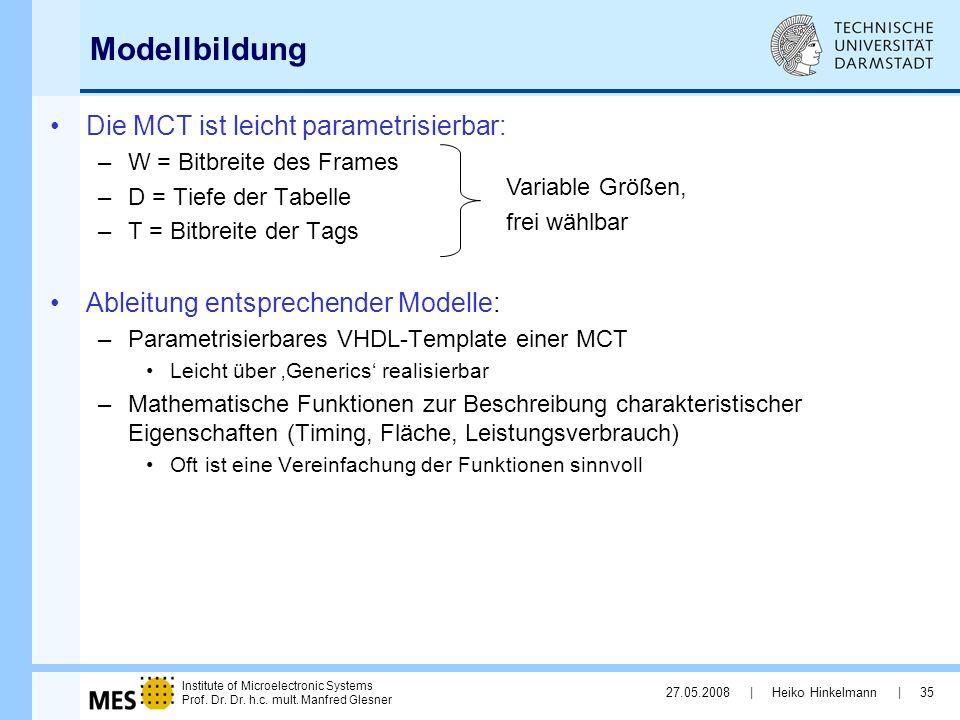 Institute of Microelectronic Systems Prof. Dr. Dr. h.c. mult. Manfred Glesner 27.05.2008 | Heiko Hinkelmann | 35 Modellbildung Die MCT ist leicht para