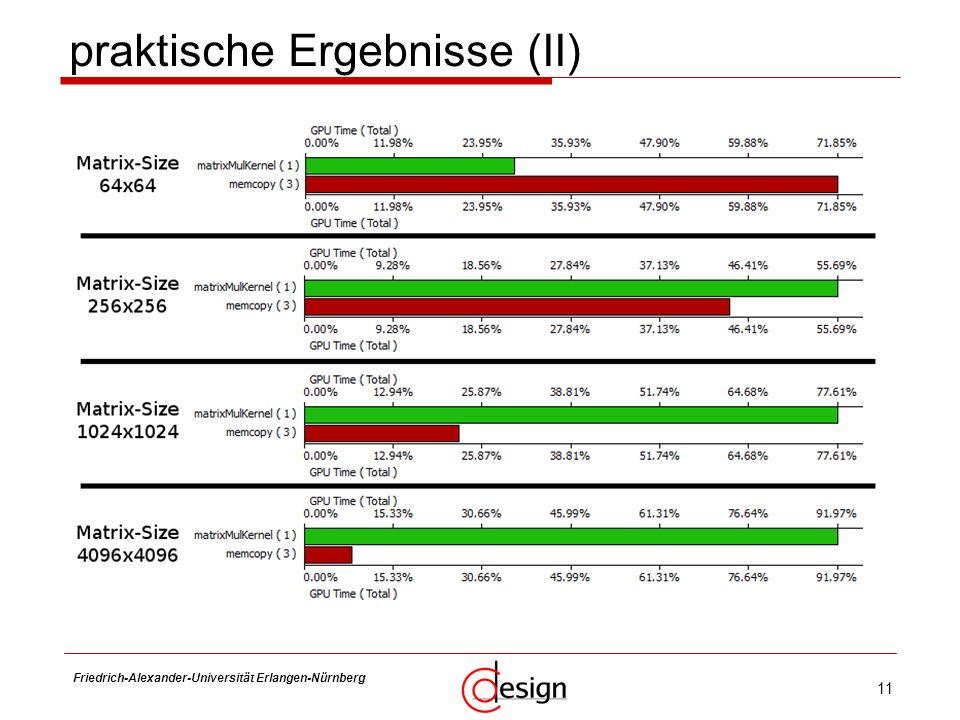 11 Friedrich-Alexander-Universität Erlangen-Nürnberg Frank Hannig praktische Ergebnisse (II)