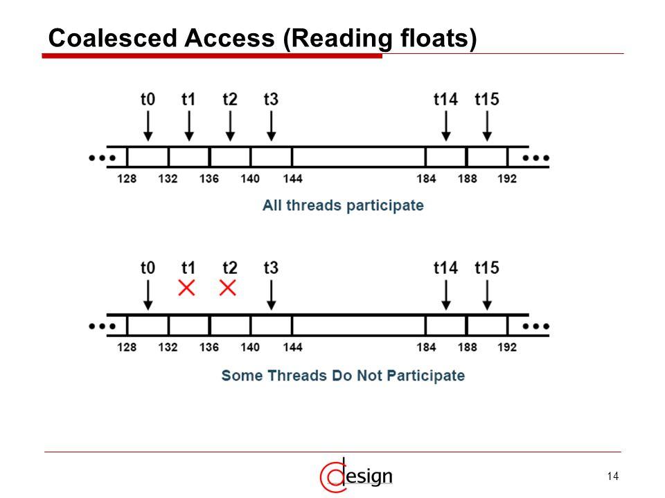 14 Coalesced Access (Reading floats)