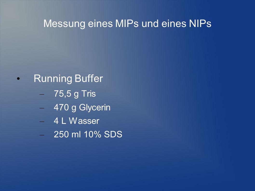 Messung eines MIPs und eines NIPs Running Buffer – 75,5 g Tris – 470 g Glycerin – 4 L Wasser – 250 ml 10% SDS