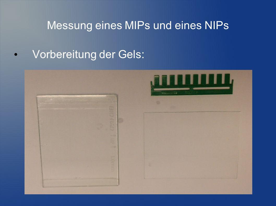 Messung eines MIPs und eines NIPs Vorbereitung der Gels: –