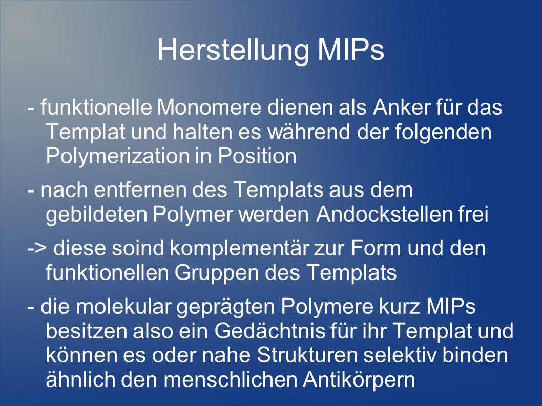 Herstellung MIPs - funktionelle Monomere dienen als Anker für das Templat und halten es während der folgenden Polymerization in Position - nach entfer