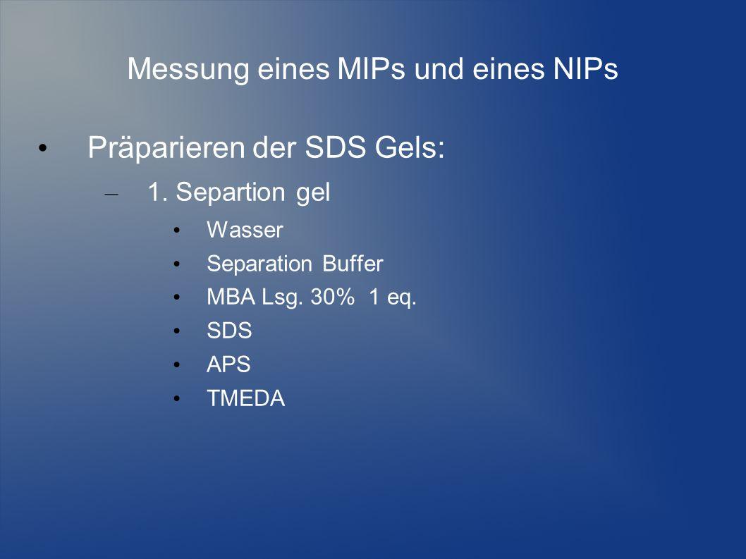 Messung eines MIPs und eines NIPs Präparieren der SDS Gels: – 1. Separtion gel Wasser Separation Buffer MBA Lsg. 30% 1 eq. SDS APS TMEDA