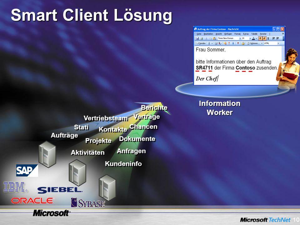 10 Aufträge Aktivitäten Kundeninfo Anfragen Kontakte Vertriebsteam Chancen Verträge Dokumente Projekte Stati Berichte Information Worker Smart Client Lösung
